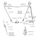Spotting rig kit Standard rig kit